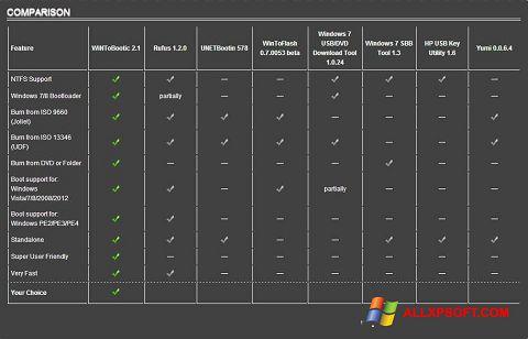 스크린 샷 WiNToBootic Windows XP